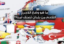 صورة البلدان التي تعتبر امنة ولا تمنح صاحبها حق الحماية واللجوء في إيطاليا