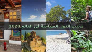 صورة ترتيب الدول السياحية في العالم 2020_2021 من بينهم دولة عربية